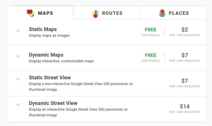 Ile Dokladnie Kosztuje Umieszczenie Mapy Google Na Wlasnej Stronie